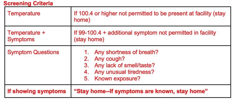 at-home screening procedures